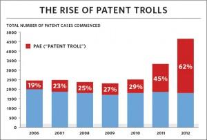 patent_troll_chart