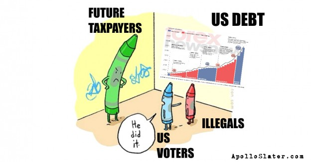 us-voters-blame-debt-illegals